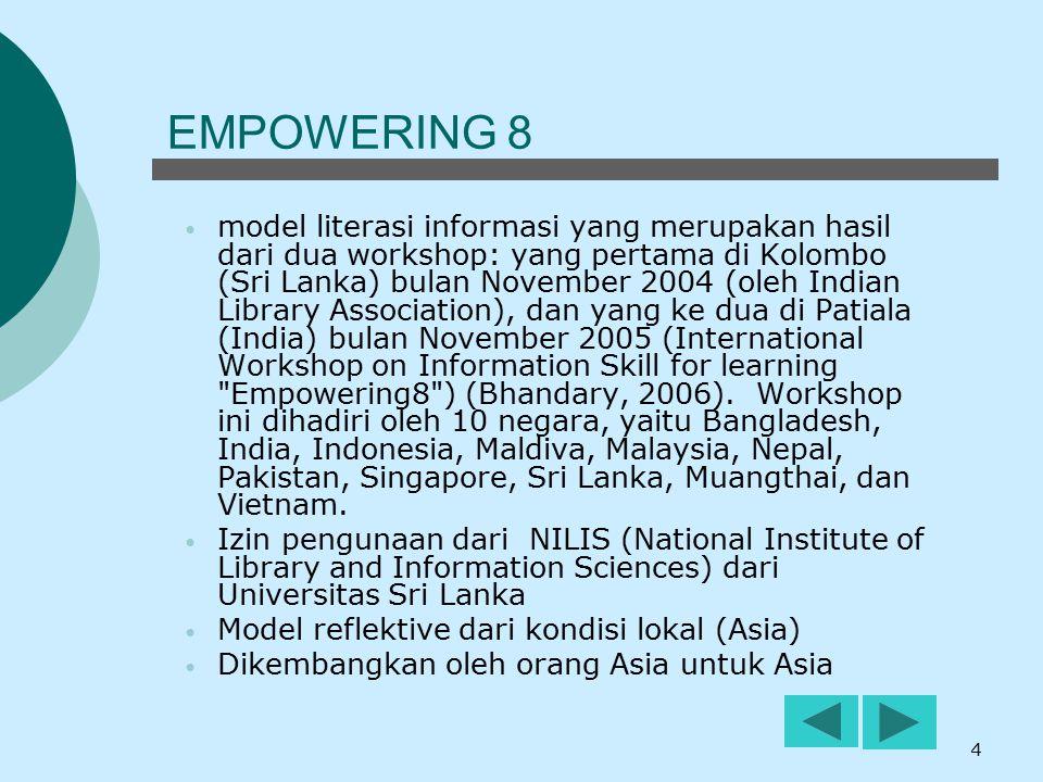 4 EMPOWERING 8 model literasi informasi yang merupakan hasil dari dua workshop: yang pertama di Kolombo (Sri Lanka) bulan November 2004 (oleh Indian L