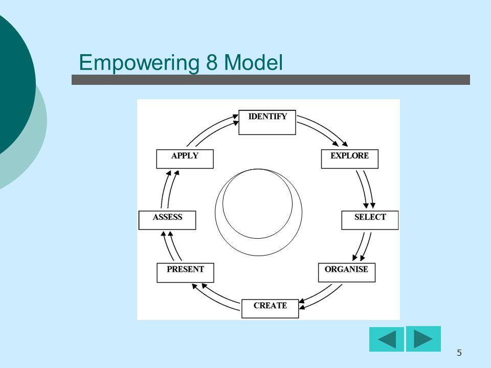 5 Empowering 8 Model