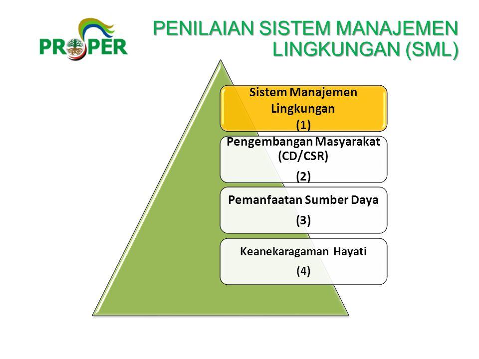 Sistem Manajemen Lingkungan (1) Pengembangan Masyarakat (CD/CSR) (2) Pemanfaatan Sumber Daya (3) Keanekaragaman Hayati (4) PENILAIAN SISTEM MANAJEMEN