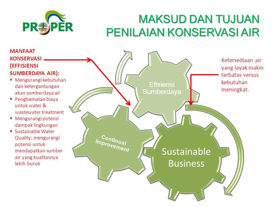 MAKSUD DAN TUJUAN PENILAIAN KONSERVASI AIR Sustainable Business Continual Improvement Efisiensi Sumberdaya Ketersediaan air yang layak makin terbatas