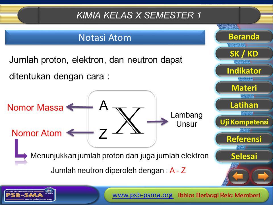 KIMIA KELAS X SEMESTER 1 www.psb-psma.org www.psb-psma.org Ikhlas Berbagi Rela Memberi www.psb-psma.org www.psb-psma.org Ikhlas Berbagi Rela Memberi Beranda SK / KD Indikator Materi Latihan Referensi Selesai Notasi Atom Jumlah proton, elektron, dan neutron dapat ditentukan dengan cara : X A Z Nomor Massa Nomor Atom Menunjukkan jumlah proton dan juga jumlah elektron Jumlah neutron diperoleh dengan : A - Z Lambang Unsur Uji Kompetensi