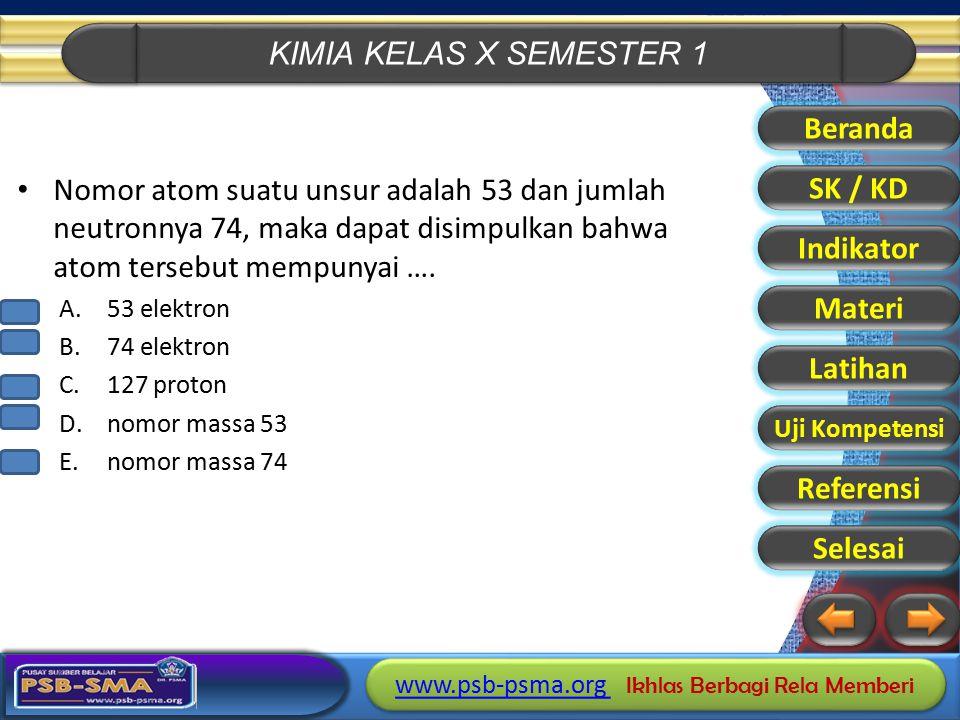KIMIA KELAS X SEMESTER 1 www.psb-psma.org www.psb-psma.org Ikhlas Berbagi Rela Memberi www.psb-psma.org www.psb-psma.org Ikhlas Berbagi Rela Memberi Nomor atom suatu unsur adalah 53 dan jumlah neutronnya 74, maka dapat disimpulkan bahwa atom tersebut mempunyai ….