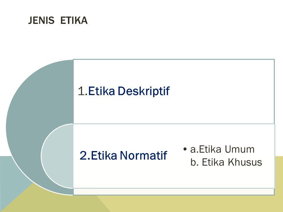 JENIS ETIKA 1.Etika Deskriptif 2.Etika Normatif a.Etika Umum b. Etika Khusus
