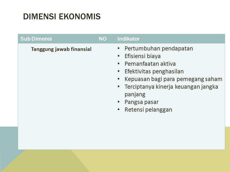 Sub DimensiNOIndikator Tanggung jawab finansial Pertumbuhan pendapatan Efisiensi biaya Pemanfaatan aktiva Efektivitas penghasilan Kepuasan bagi para pemegang saham Terciptanya kinerja keuangan jangka panjang Pangsa pasar Retensi pelanggan DIMENSI EKONOMIS
