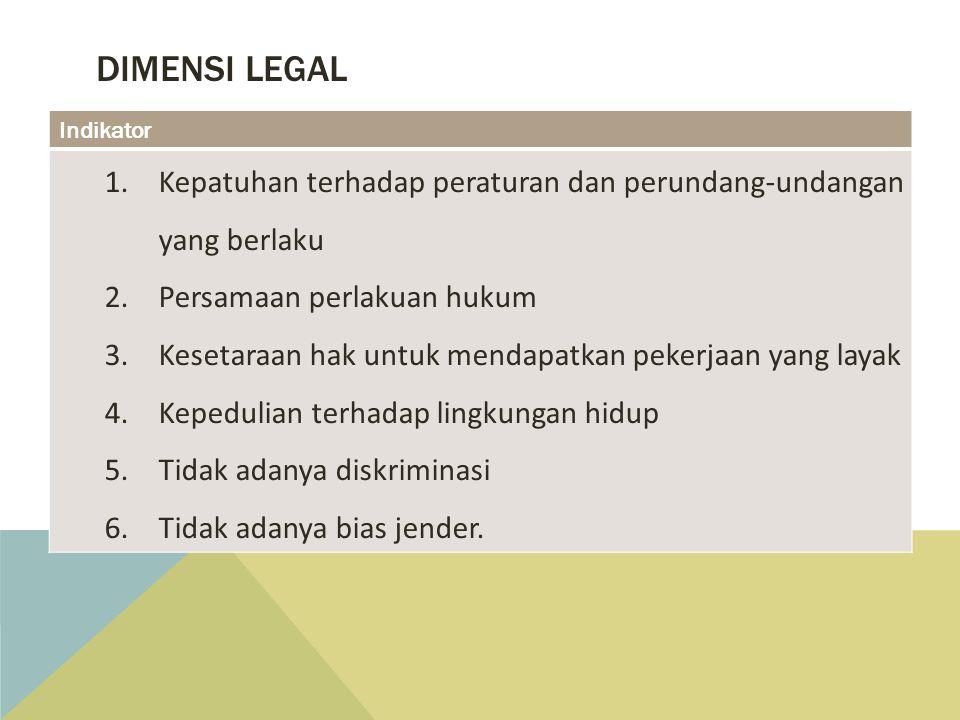 Indikator 1.Kepatuhan terhadap peraturan dan perundang-undangan yang berlaku 2.Persamaan perlakuan hukum 3.Kesetaraan hak untuk mendapatkan pekerjaan yang layak 4.Kepedulian terhadap lingkungan hidup 5.Tidak adanya diskriminasi 6.Tidak adanya bias jender.