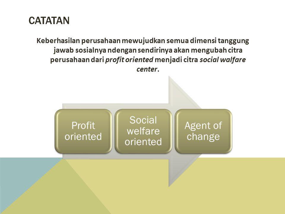 Keberhasilan perusahaan mewujudkan semua dimensi tanggung jawab sosialnya ndengan sendirinya akan mengubah citra perusahaan dari profit oriented menjadi citra social walfare center.