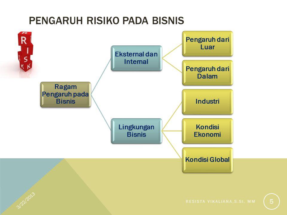 DISKUSI KASUS Cari penerapan CSR pada suatu perusahaan Identifikasikan bentuk internal dan eksternalnya 11/10/2014 RESISTA VIKALIANA, S.SI.
