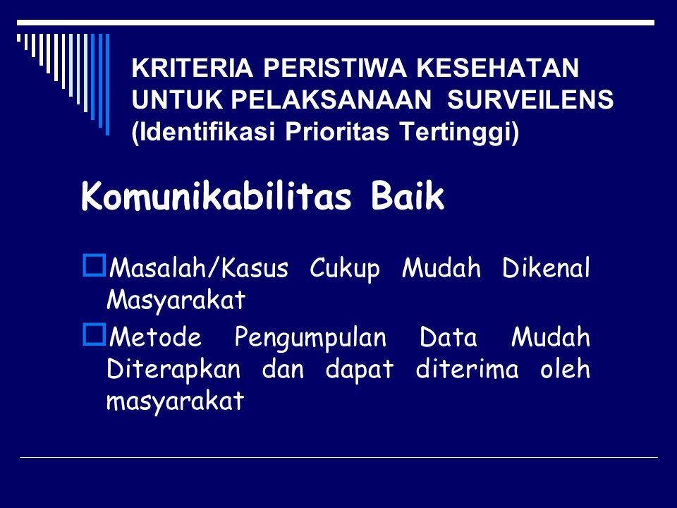 Komunikabilitas Baik  Masalah/Kasus Cukup Mudah Dikenal Masyarakat  Metode Pengumpulan Data Mudah Diterapkan dan dapat diterima oleh masyarakat KRIT