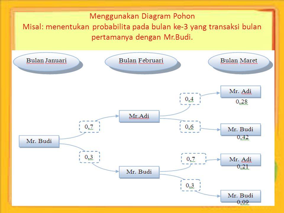 Menggunakan Diagram Pohon Misal: menentukan probabilita pada bulan ke-3 yang transaksi bulan pertamanya dengan Mr.Budi.
