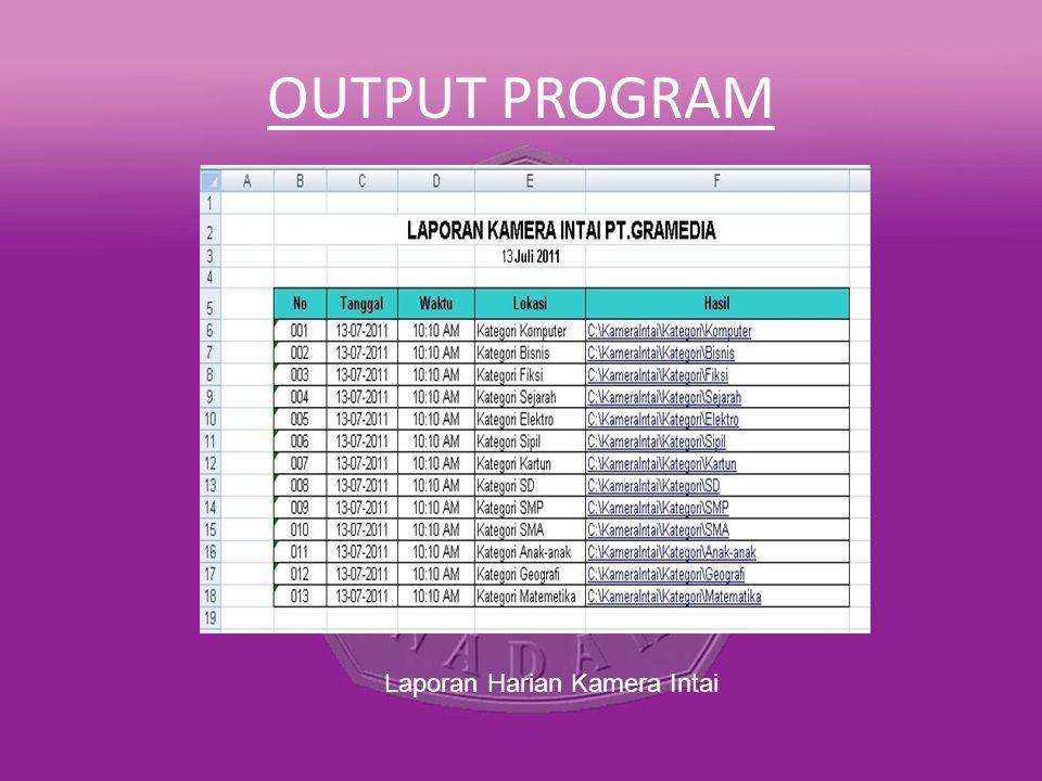 OUTPUT PROGRAM Laporan Harian Kamera Intai