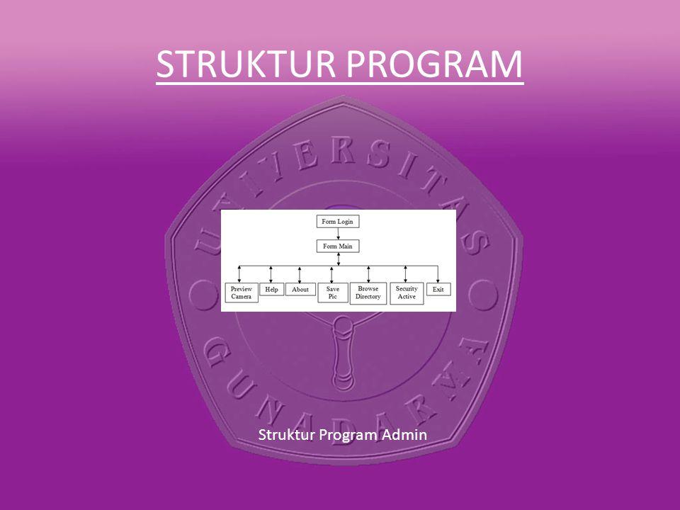 STRUKTUR PROGRAM Struktur Program Admin