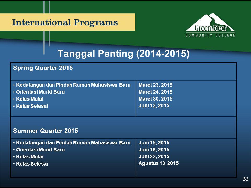 Tanggal Penting (2014-2015) Spring Quarter 2015 Kedatangan dan Pindah Rumah Mahasiswa Baru Orientasi Murid Baru Kelas Mulai Kelas Selesai Maret 23, 20