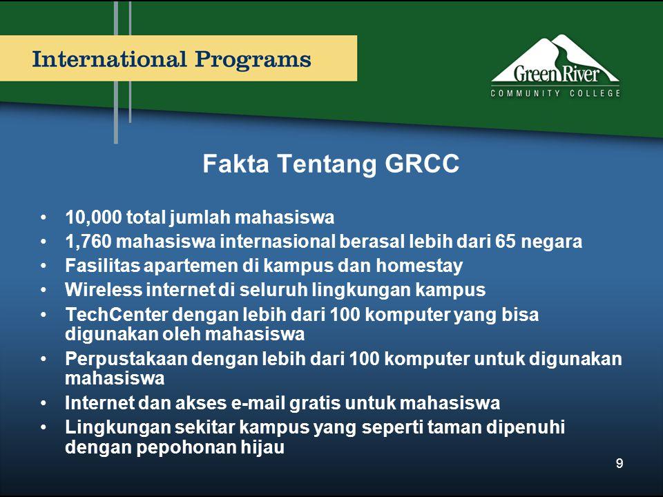 Fakta Tentang GRCC 10,000 total jumlah mahasiswa 1,760 mahasiswa internasional berasal lebih dari 65 negara Fasilitas apartemen di kampus dan homestay