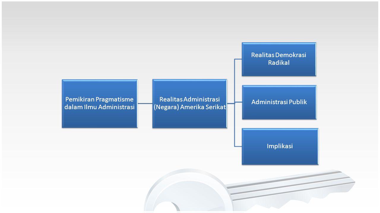 Sebagai wadah, organisasilah para individu melakukan kegiatan-kegiatan administrasi dan manajemen yang secara fungsional melahirkan fungsi-fungsi admi