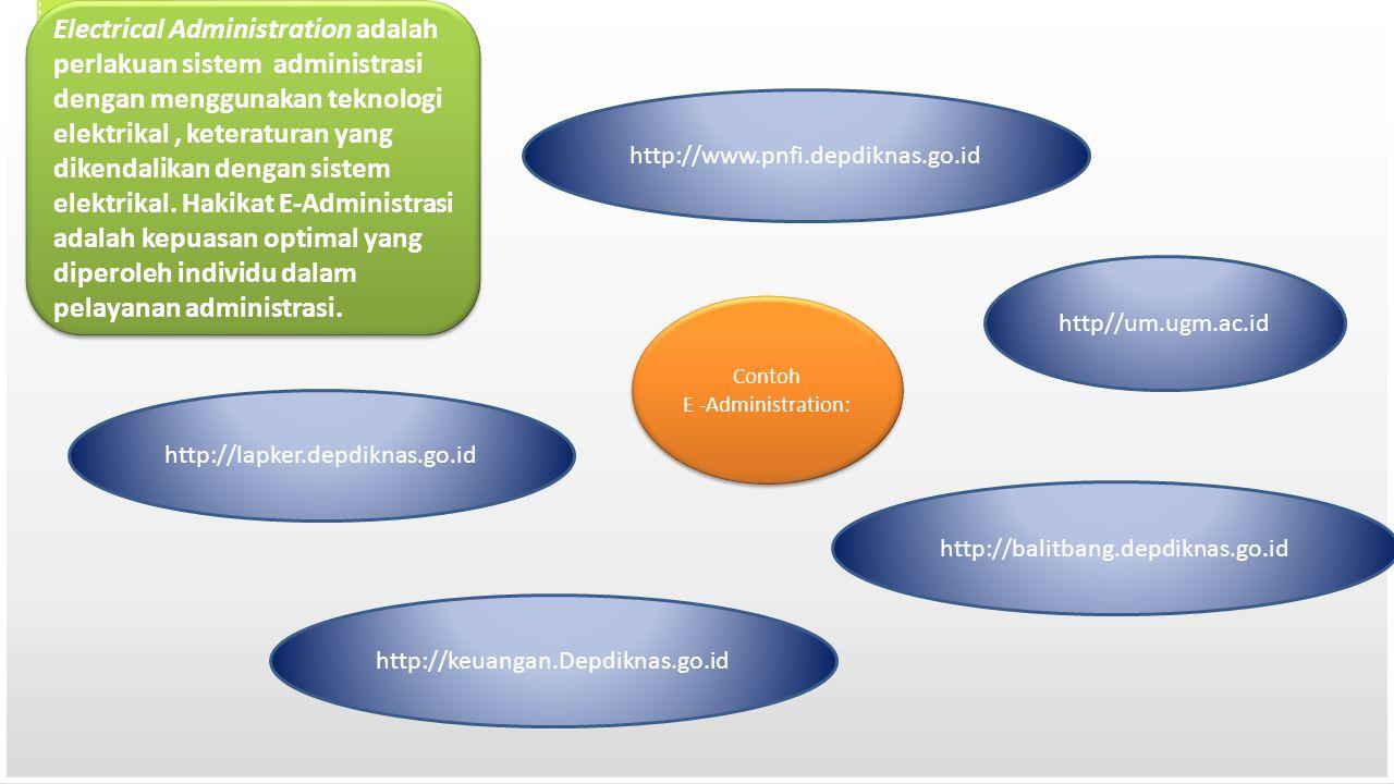 Elektrikal Administrasi sebagai wujud realitas pemikiran pragmatis Electrical Administration Electrical Government