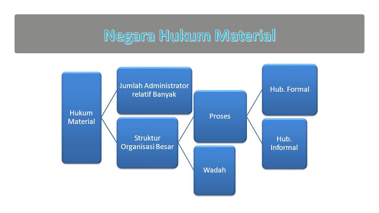ad administraring process keberadaan administrator relatif tidak terlalu banyak struktur organisasi yang besar Negara Hukum Formal