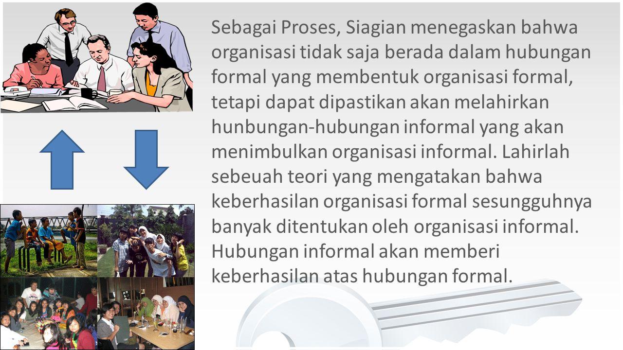 Hukum Material Jumlah Administrator relatif Banyak Struktur Organisasi Besar Proses Hub. Formal Hub. Informal Wadah