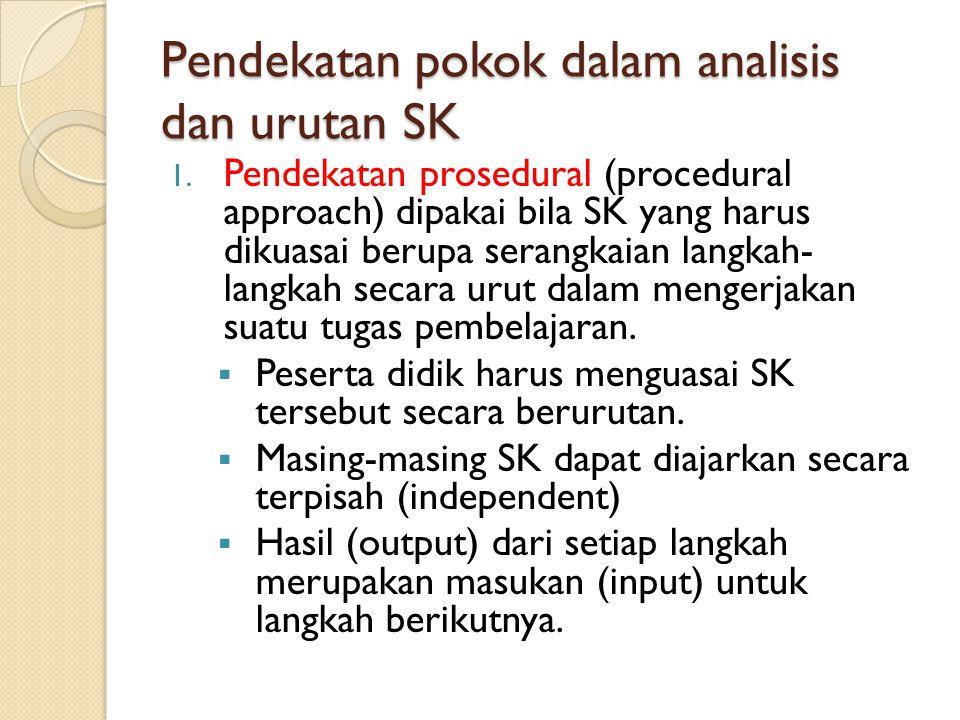 Pendekatan pokok dalam analisis dan urutan SK 1.