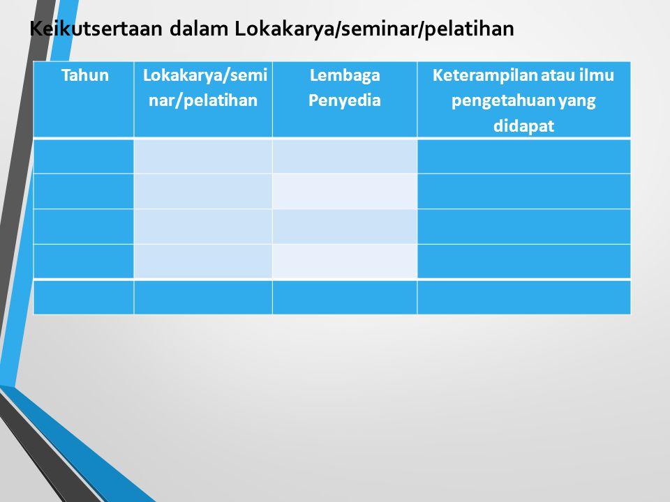 Pendidikan Profesi tersertifikasi TahunSertifikat Pemberi Sertifikat Keterampilan atau ilmu pengetahuan yang didapat