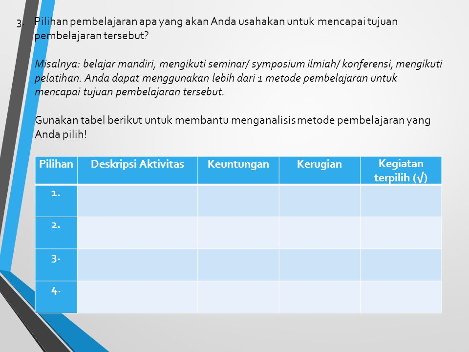 Tidak penting sama sekali RendahSedangPentingSangat penting Pengembangan diri Kepentingan pelanggan dalam layanan Kemajuan sejawat apoteker Kemajuan i