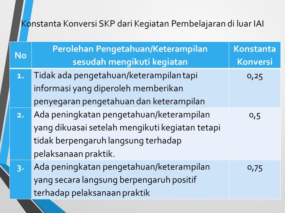 Satuan Kredit Profesi (SKP) sebagaimana dimaksud dibuktikan dengan kepemilikan Sertifikat-SKP yang diterbitkan oleh Organisasi Profesi, dengan ketentu