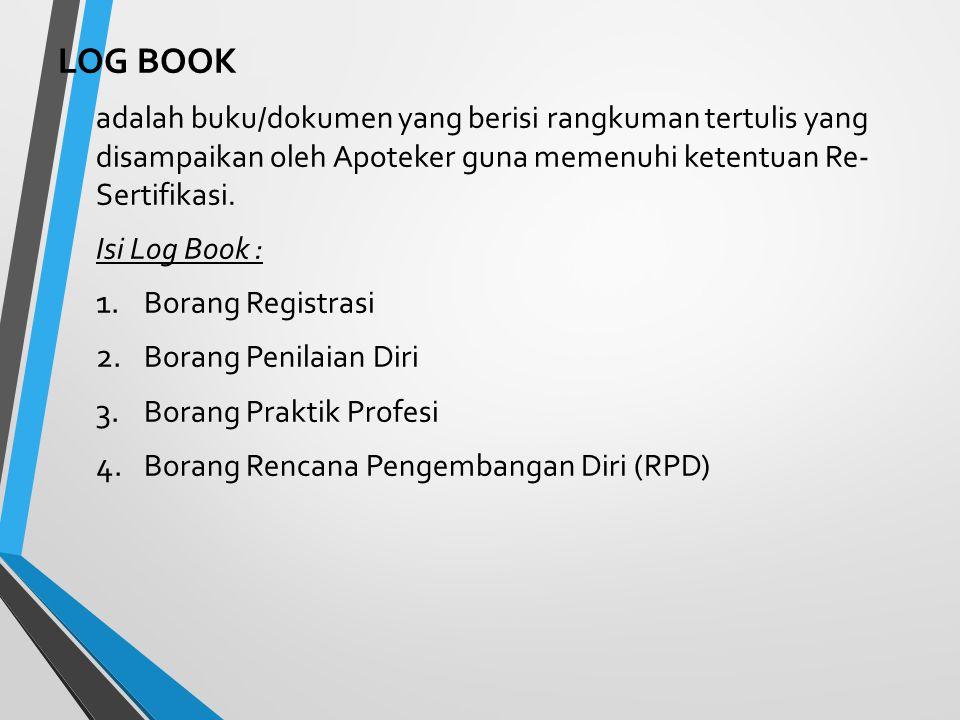 PUBLIKASI 1Tinjauan Kasus Yang Dipublikasikan3 SKP 2Studi Pustaka Membuat Resume Yang Dipublikasikan3 SKP 3Menulis/Menerjemahkan Buku Yang Dipublikasi