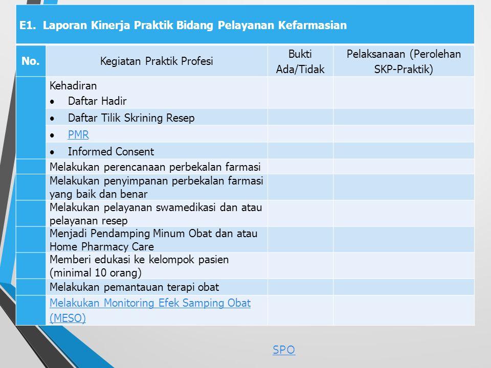 A.Tempat dan Jadwal Praktik 1.Bidang Praktik Kefarmasian (pilih) (1) Pelayanan Kefarmasian (Apotek, Klinik, Puskesmas) (2) Pelayanan Kefarmasian (Ruma