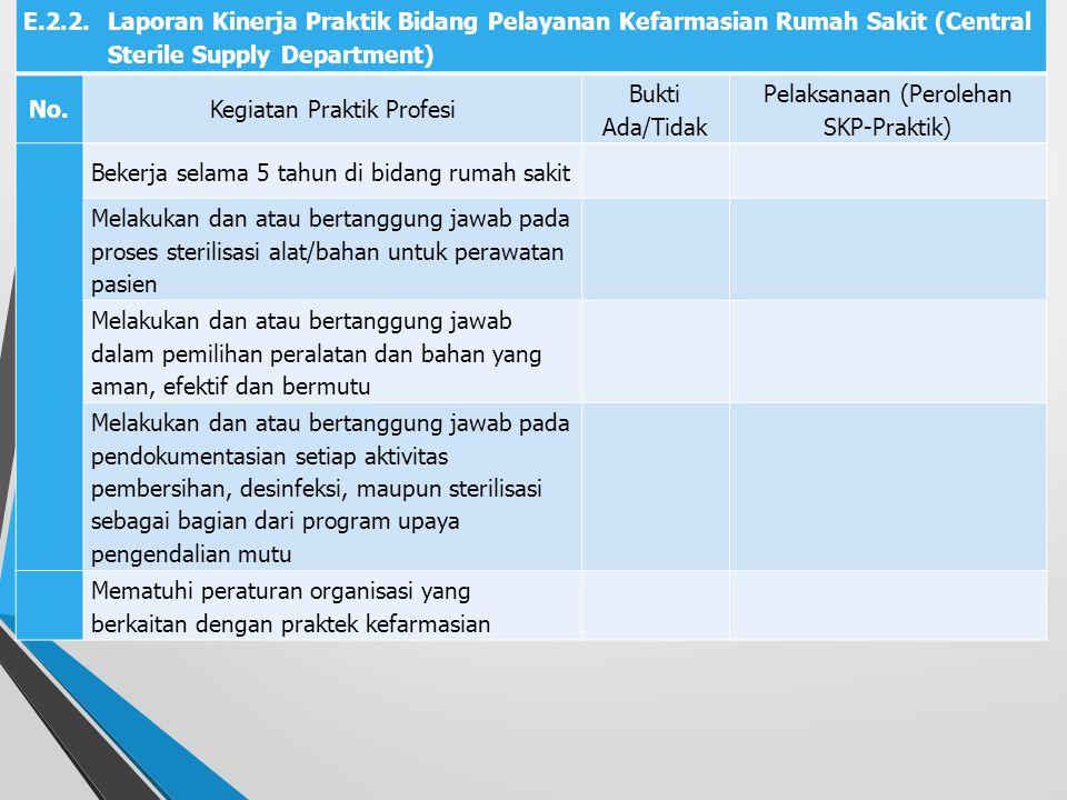 E.2.1. Laporan Kinerja Praktik Bidang Pelayanan Kefarmasian Rumah Sakit (Radio Farmasi) No.Kegiatan Praktik Profesi Bukti Ada/Tidak Pelaksanaan (Perol