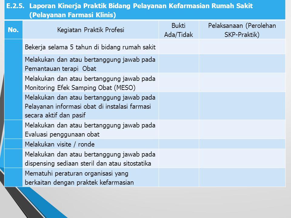 E.2.4. Laporan Kinerja Praktik Bidang Pelayanan Kefarmasian Rumah Sakit (Pengelolaan Perbekalan Farmasi di Gudang Farmasi) No.Kegiatan Praktik Profesi
