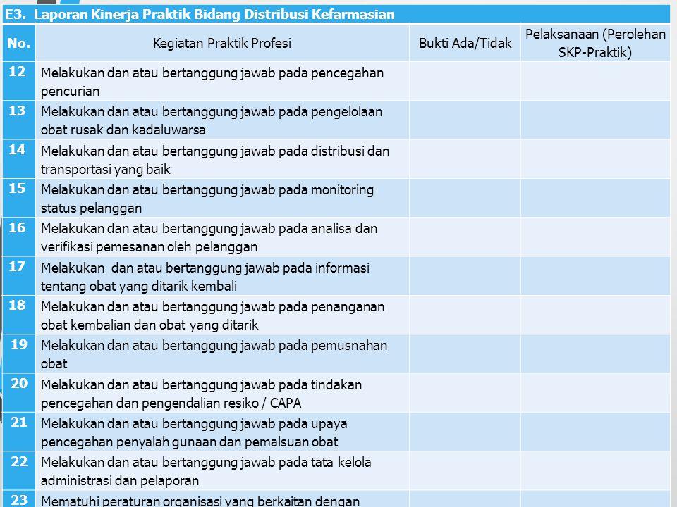 E.3. Laporan Kinerja Praktik Bidang Distribusi Kefarmasian No.Kegiatan Praktik ProfesiBukti Ada/Tidak Pelaksanaan (Perolehan SKP-Praktik) 1 Bekerja se