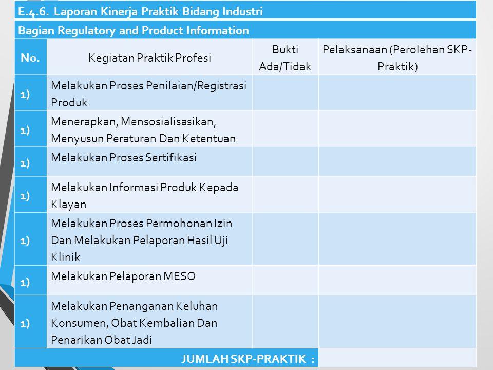 E.4.5. Laporan Kinerja Praktik Bidang Industri Bagian Managemen Persediaan No.Kegiatan Praktik Profesi Bukti Ada/Tidak Pelaksanaan (Perolehan SKP-Prak
