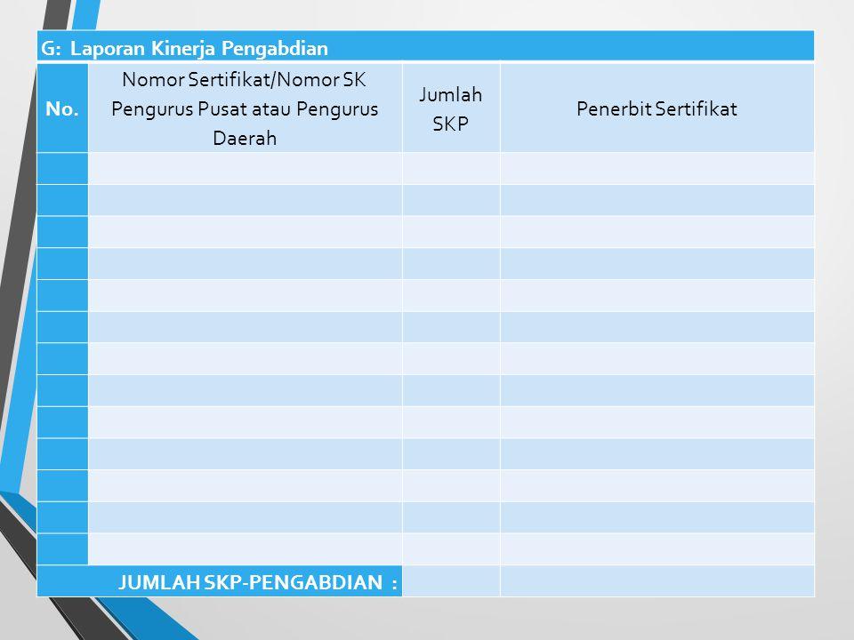 F: Laporan Kinerja Pembelajaran No. Nomor Sertifikat/Nomor SK Pengurus Pusat atau Pengurus Daerah Jumlah SKP Penerbit Sertifikat Awal Konstanta Konver