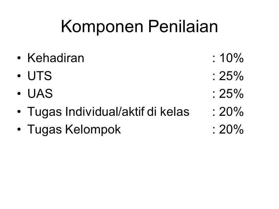 Komponen Penilaian Kehadiran : 10% UTS: 25% UAS: 25% Tugas Individual/aktif di kelas: 20% Tugas Kelompok: 20%