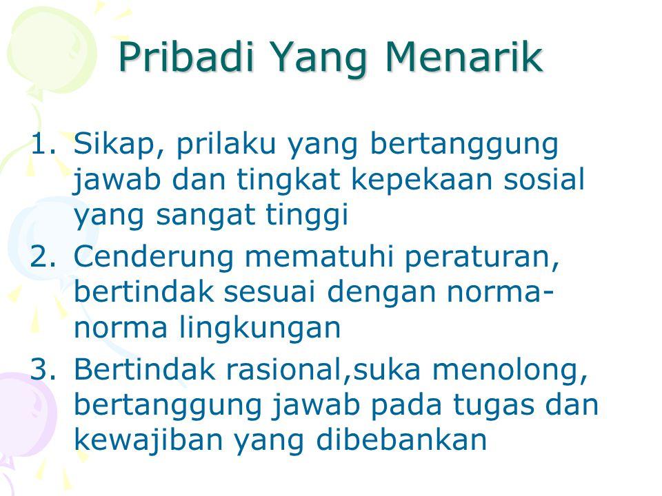 Pribadi Yang Menarik 1.Sikap, prilaku yang bertanggung jawab dan tingkat kepekaan sosial yang sangat tinggi 2.Cenderung mematuhi peraturan, bertindak