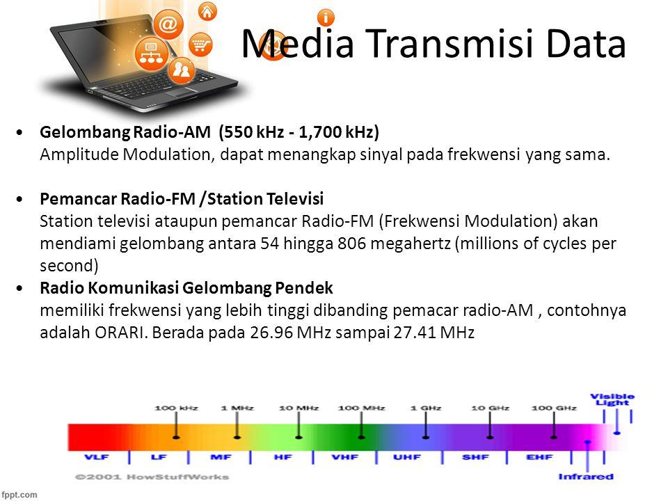 Media Transmisi Data Gelombang Radio-AM (550 kHz - 1,700 kHz) Amplitude Modulation, dapat menangkap sinyal pada frekwensi yang sama.