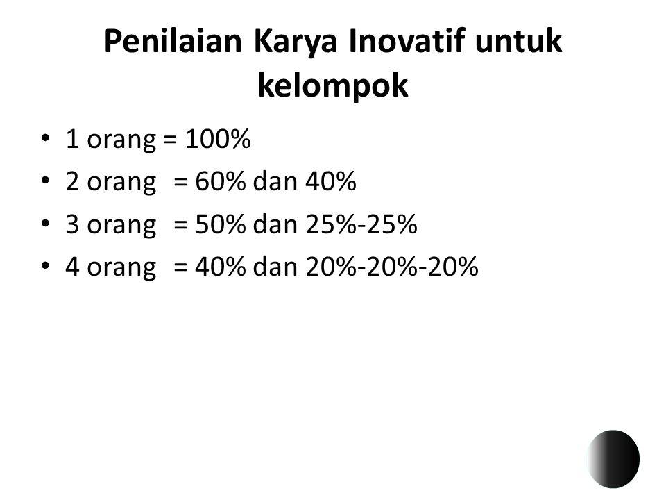 Penilaian Karya Inovatif untuk kelompok 1 orang = 100% 2 orang= 60% dan 40% 3 orang= 50% dan 25%-25% 4 orang= 40% dan 20%-20%-20%