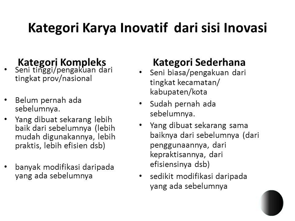 Kategori Karya Inovatif dari sisi Inovasi Kategori Kompleks Seni tinggi/pengakuan dari tingkat prov/nasional Belum pernah ada sebelumnya. Yang dibuat