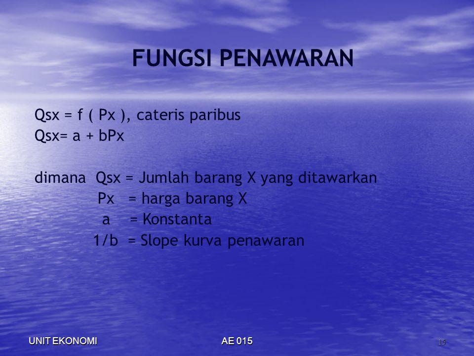 UNIT EKONOMIAE 015 15 FUNGSI PENAWARAN Qsx = f ( Px ), cateris paribus Qsx= a + bPx dimana Qsx = Jumlah barang X yang ditawarkan Px = harga barang X a