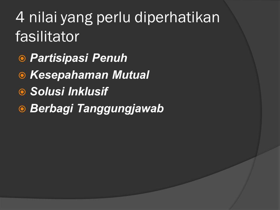 4 nilai yang perlu diperhatikan fasilitator  Partisipasi Penuh  Kesepahaman Mutual  Solusi Inklusif  Berbagi Tanggungjawab