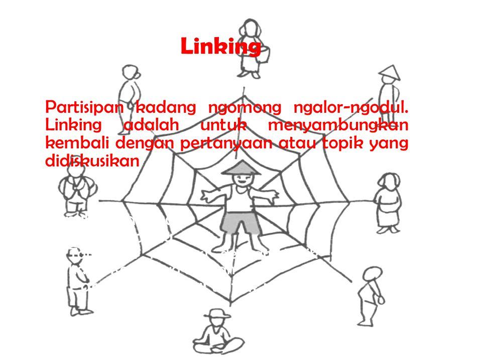 Linking Partisipan kadang ngomong ngalor-ngodul. Linking adalah untuk menyambungkan kembali dengan pertanyaan atau topik yang didiskusikan Langkah-lan