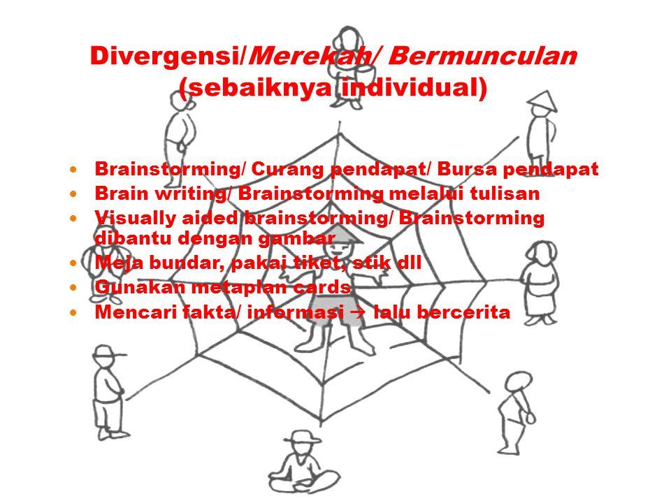 Brainstorming/ Curang pendapat/ Bursa pendapat Brain writing/ Brainstorming melalui tulisan Visually aided brainstorming/ Brainstorming dibantu dengan
