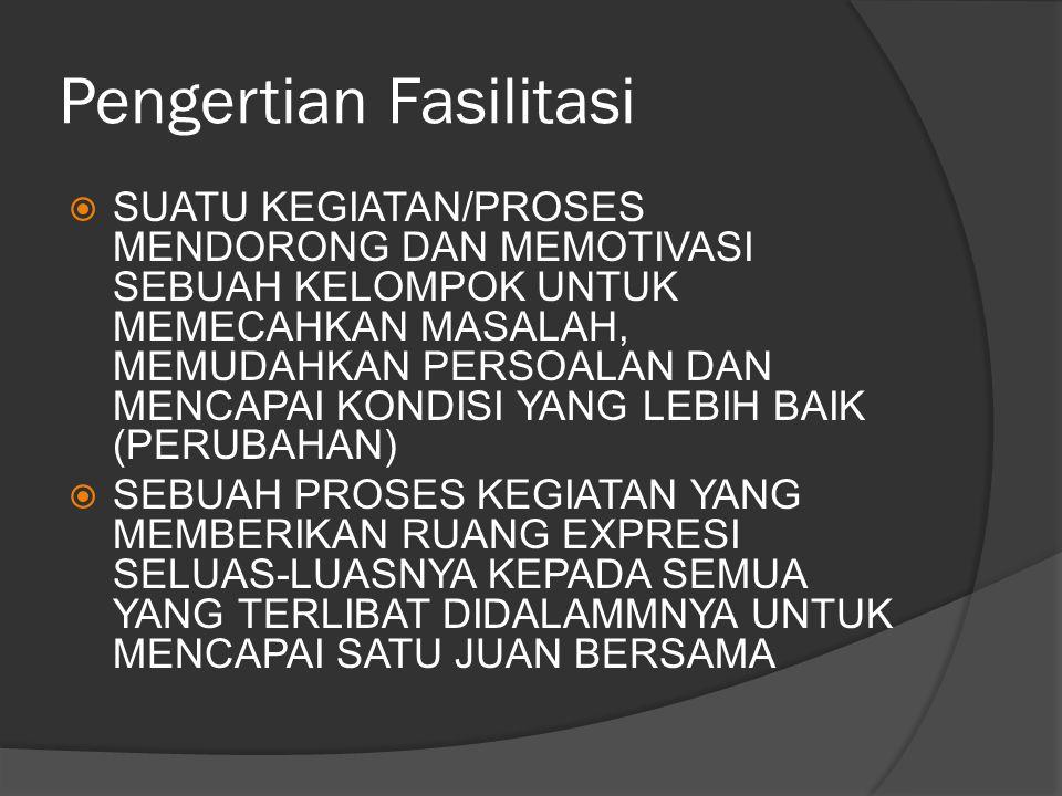 Beberapa peran yang bisa diemban oleh fasilitator  Third Party.