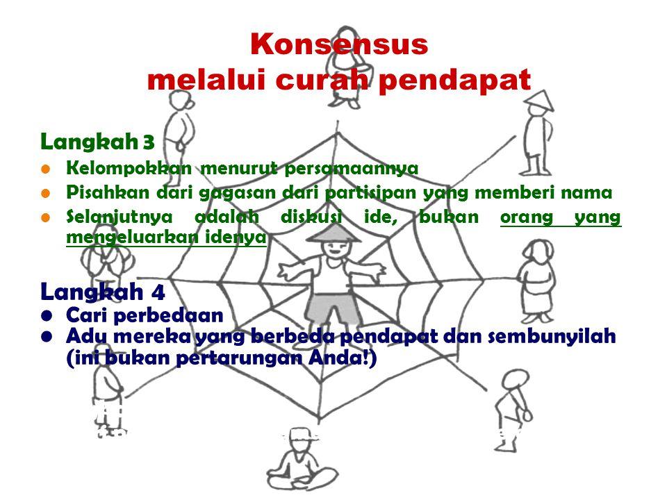 Langkah 3 Kelompokkan menurut persamaannya Pisahkan dari gagasan dari partisipan yang memberi nama Selanjutnya adalah diskusi ide, bukan orang yang me