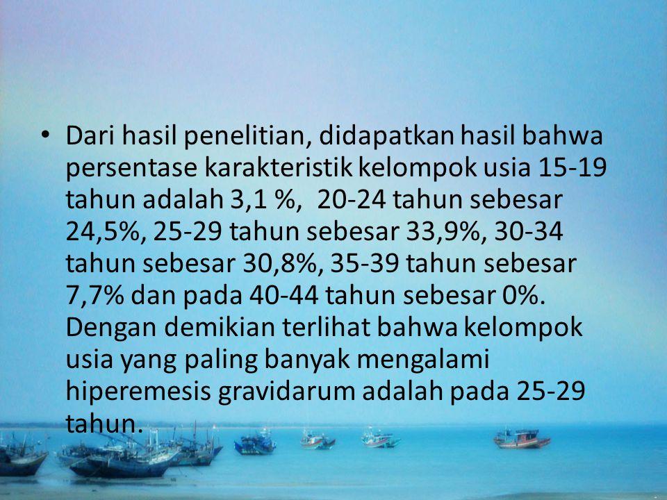 Dari hasil penelitian, didapatkan hasil bahwa persentase karakteristik kelompok usia 15-19 tahun adalah 3,1 %, 20-24 tahun sebesar 24,5%, 25-29 tahun