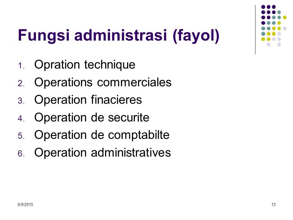 Fungsi administrasi (fayol) 1. Opration technique 2. Operations commerciales 3. Operation finacieres 4. Operation de securite 5. Operation de comptabi