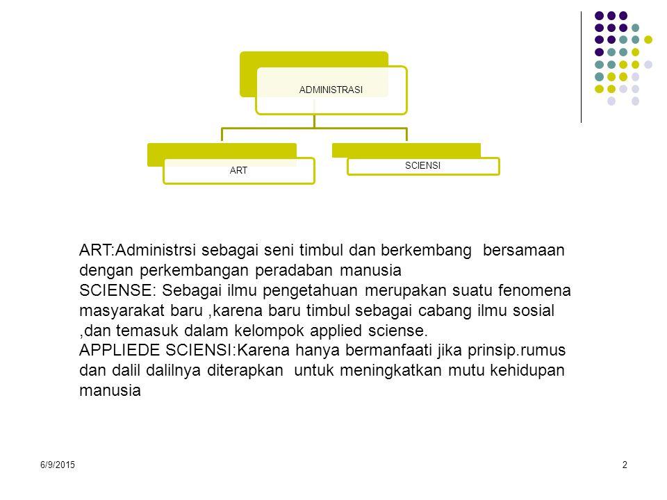 Fungsi administrasi (fayol) 1.Opration technique 2.