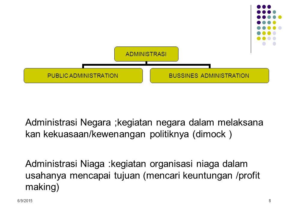 6/9/20159 Perbedaan Adminstrasi Negara dengan Swasta Administrasi NegaraAdministrasi Niaga/Swasta 1.