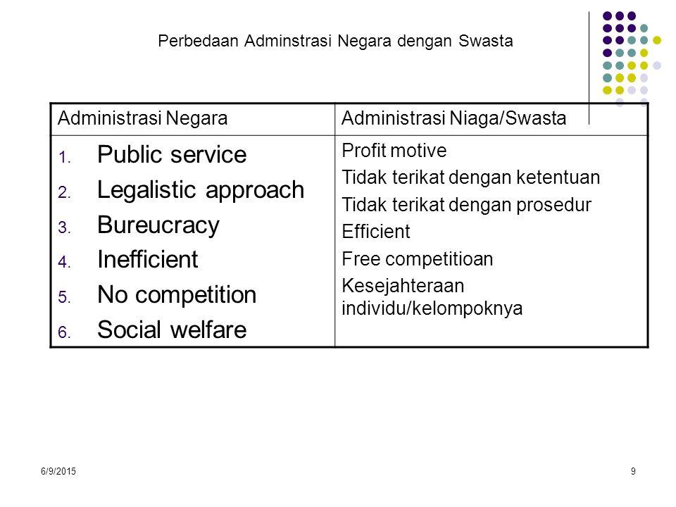 6/9/20159 Perbedaan Adminstrasi Negara dengan Swasta Administrasi NegaraAdministrasi Niaga/Swasta 1. Public service 2. Legalistic approach 3. Bureucra