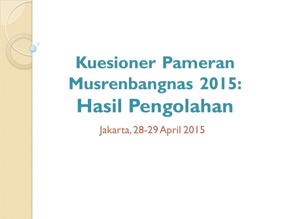 Kuesioner Pameran Musrenbangnas 2015: Hasil Pengolahan Jakarta, 28-29 April 2015