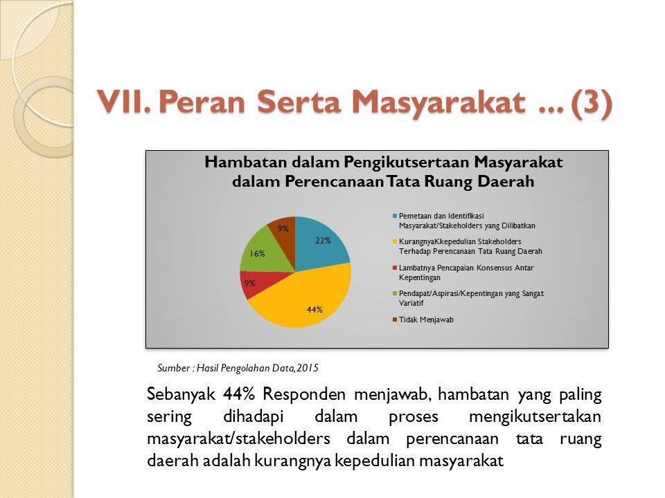 VII. Peran Serta Masyarakat... (3) Sumber : Hasil Pengolahan Data, 2015 Sebanyak 44% Responden menjawab, hambatan yang paling sering dihadapi dalam pr